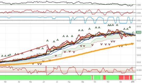 BABA: BABA Update: Trend Still Higher
