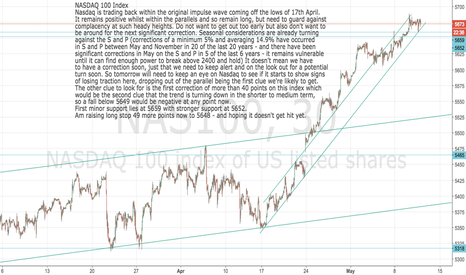 NAS100: Nasdaq: Still positive whilst tracking within parallels