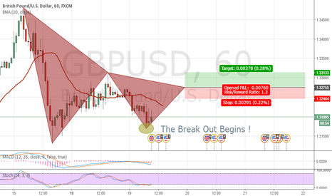 GBPUSD: The Break Out