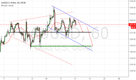 XAUUSD: bear channel in the megaphone pattern