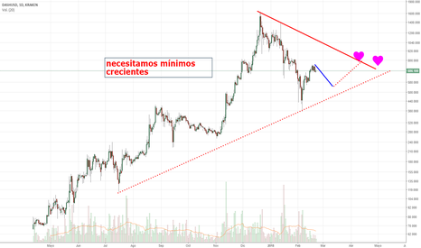 DASHUSD: DASH SIGUE SU DESCANSO.
