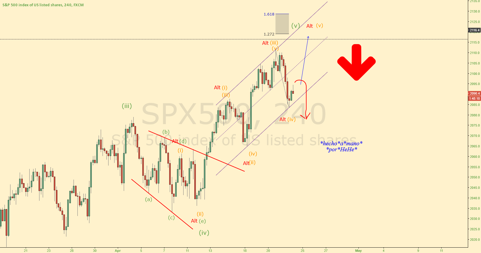 $SPX -  The problem of the fourth wave.