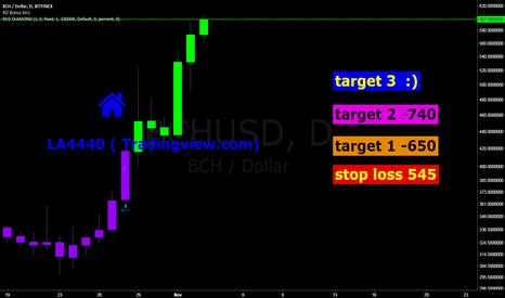 BCHUSD: BCH, a quick long trade