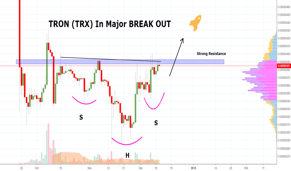 TRXZ18: TRON (TRX) SOON In Major BREAK OUT Attempt! $$$