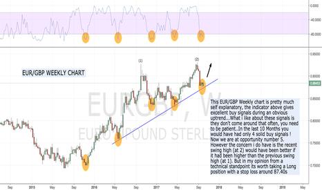 EURGBP: A Long idea for the EUR/GBP...