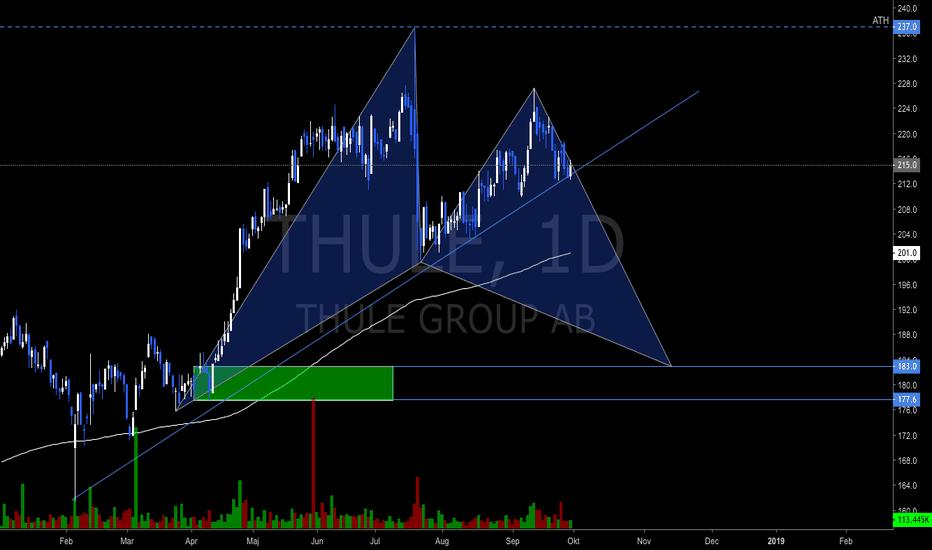 THULE: Thule potentiell Bat