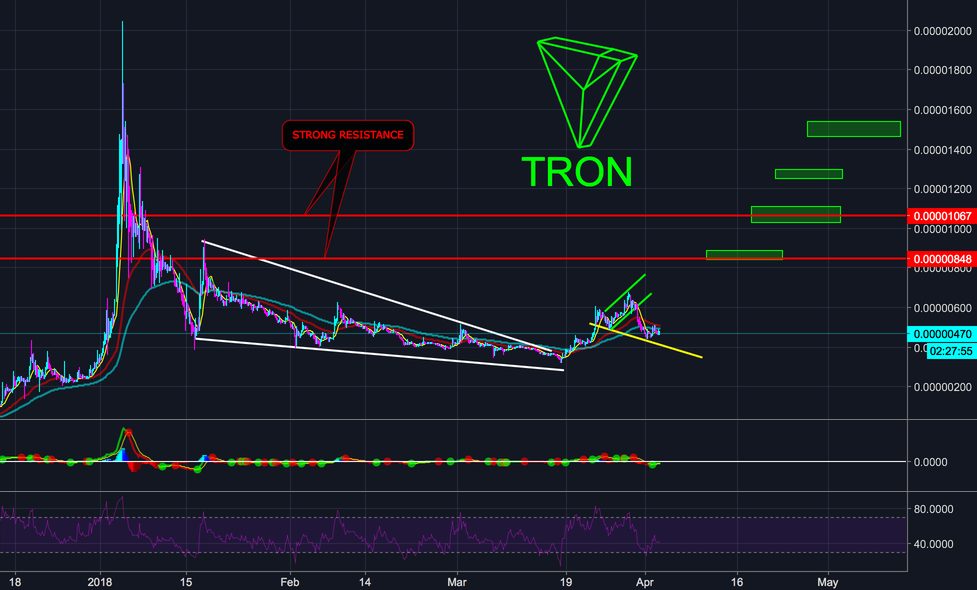 TRON (TRX) BINANCE MAIN NET PAUNCH - COIN BURN UPDATE - (L)