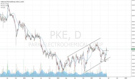 PKE: PKE