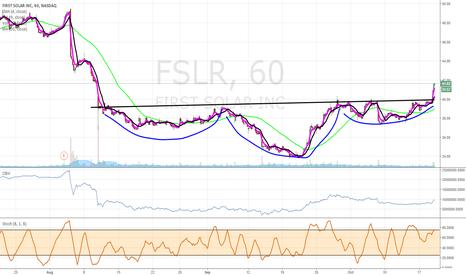 FSLR: $FSLR - subscribers got in before breakout