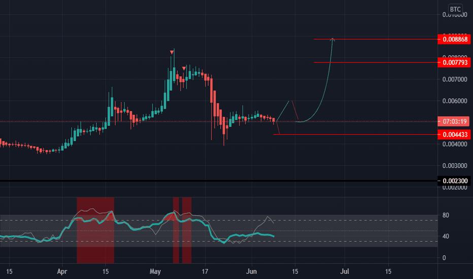 dash btc tradingview)