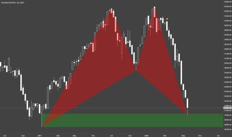 XU100/USDTRY: XU100 / Haftalık / Dolar Bazlı Grafik