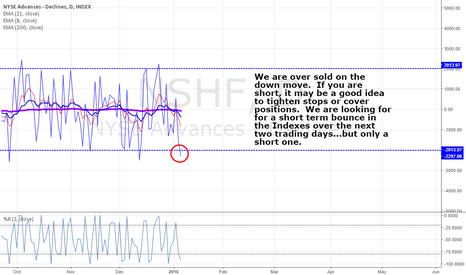 NSHF: Over done and ready for a bounce