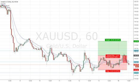 XAUUSD: Gold: long-awaited growth starts