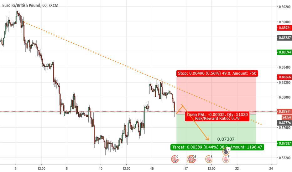 EURGBP: EURGBP has area to go lower