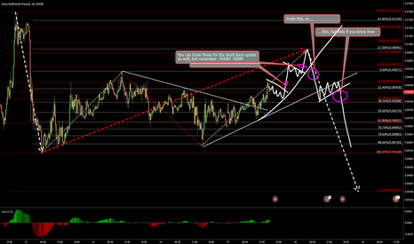 EURGBP: EURGBP possible moves to come