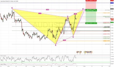 AUDUSD: Bearish Gartley AUDUSD 1H TF