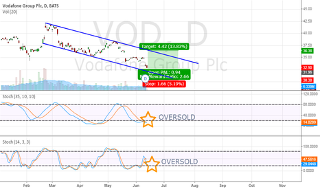 VOD: Vodafone Set-Up for Bounce Up
