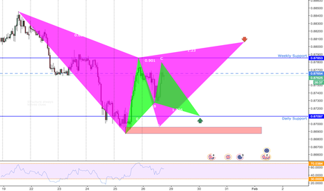 EURGBP: Butterfly Bear and Gartley Bull |H1| EURGBP -SELL AND BUY