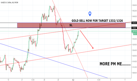 XAUUSD: GOLD SELL NOW FOR TARGET 1332/1326