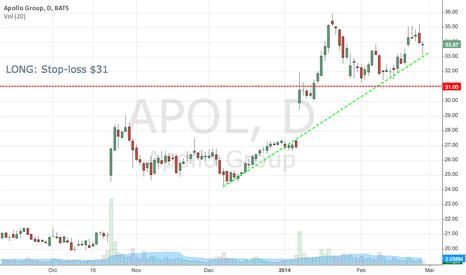 APOL: APOL Long