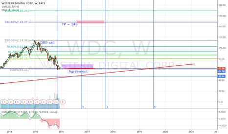 WDC: WDC Target