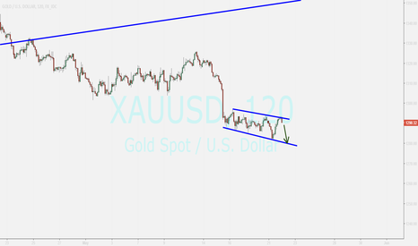 XAUUSD: GOLD...dropping