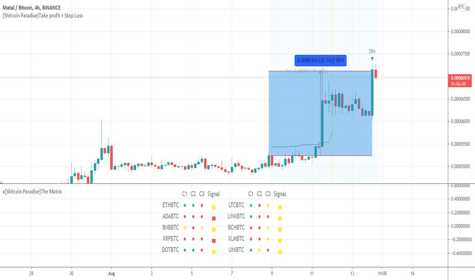0 05 btc in euro bitcoin finta commercio