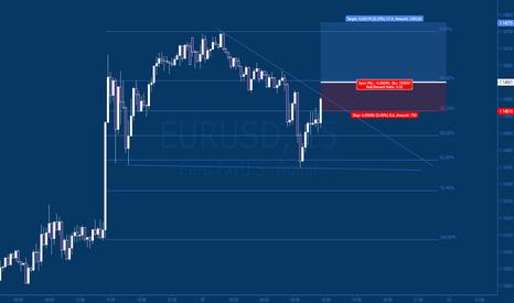 EURUSD: eur boost