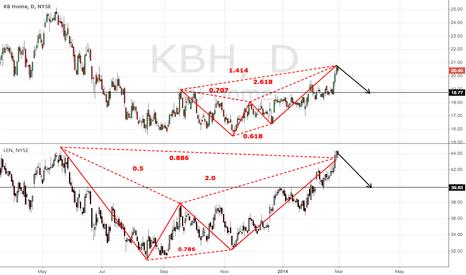 KBH: Builders