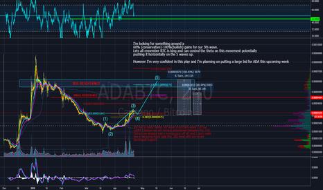 ADABTC: ADA 5th Wave [60%-100% Gain?]