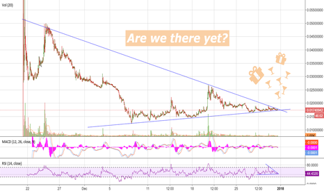 BTGBTC: BTG - Bitcoin Gold - Are we there yet??