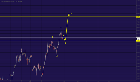 CL1!: cl long 71.97 target /67.74 entry   / EW only