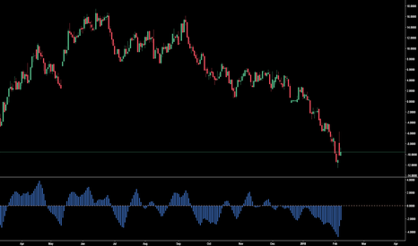 US10: Bond's going Bear; don't fond, but scare.