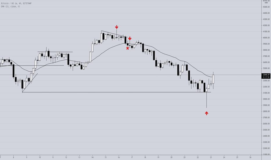 további információ a bitcoin tradingről