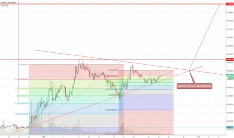 QSPBTC: Если пробет триугольник пойдет вверхк 8500.( С корекциями)