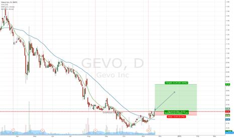 GEVO: GEVO Breakout
