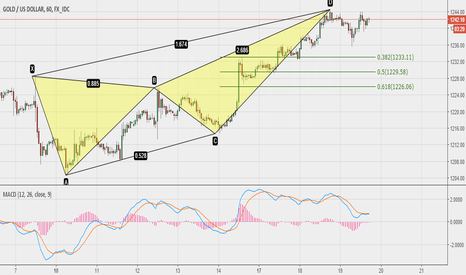 XAUUSD: GOLD short Deep Crap