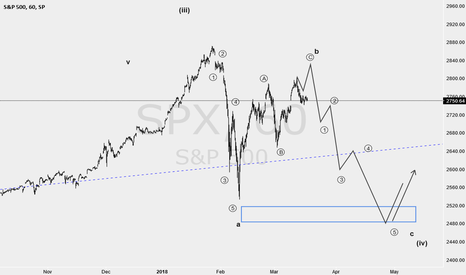 SPX: spx is in it's wave 4