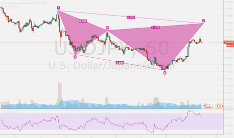 USDJPY: Bearish Cypher USDJPY 60 min