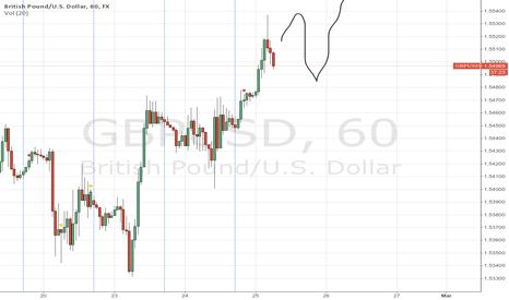 GBPUSD: little test