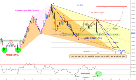 GBPUSD: (2h) Trpl Bottom Followed by an ABCD and a 61.8% Retracement