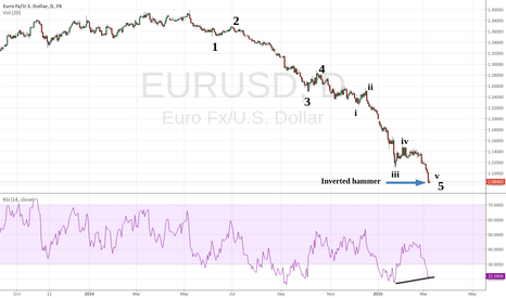 EURUSD: Potential completed 5 wave down structure in the EURUSD