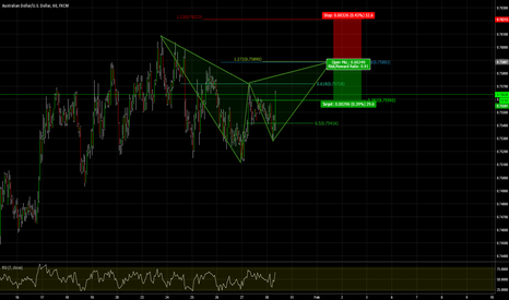 AUDUSD: Potential Bearish Gartley AUDUSD 1hr Chart