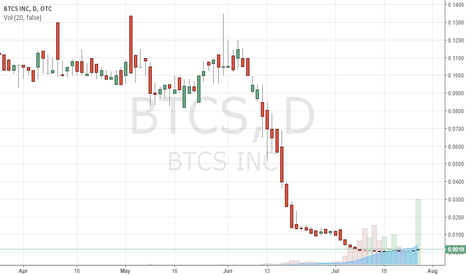 BTCS: $BTCS Run coming fast