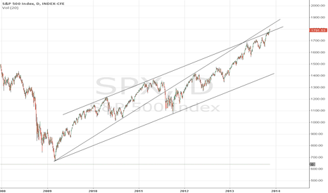 SPX: 1850 by Christmas?