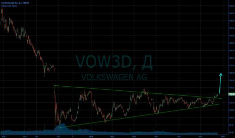 VOW3: Торговая идея _VOW3.DE