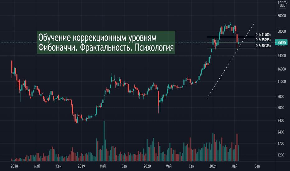 bitcoin stoc de acțiuni live