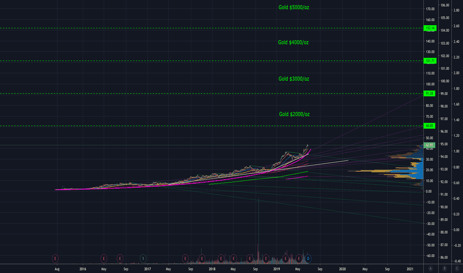 KL Stock Price and Chart — NYSE:KL — TradingView