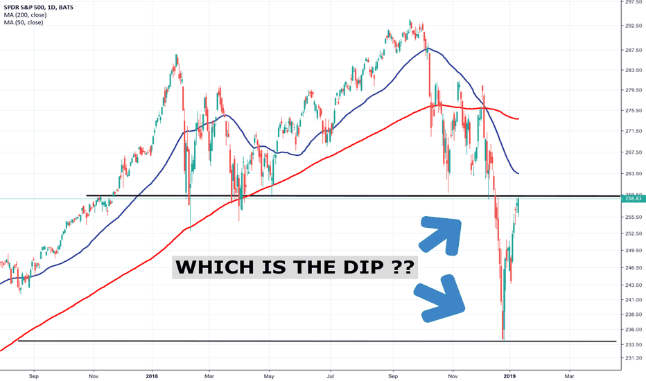 SPY: $SPY $SPX Which is the top? Which is the dip?