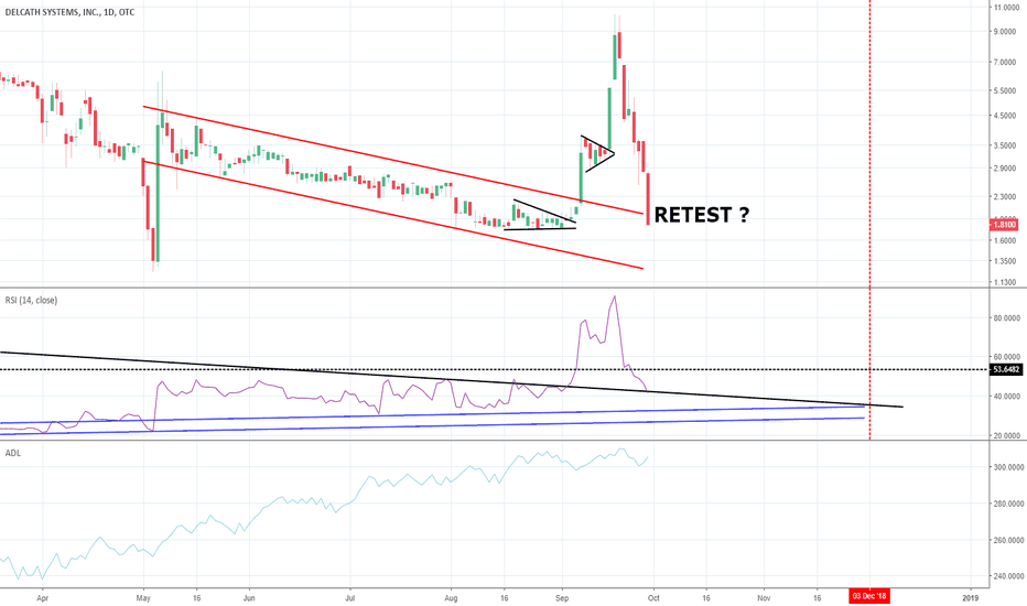 DCTH: DCTH ...